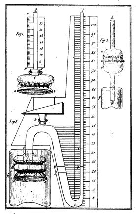 Endosmometer by Dutrochet